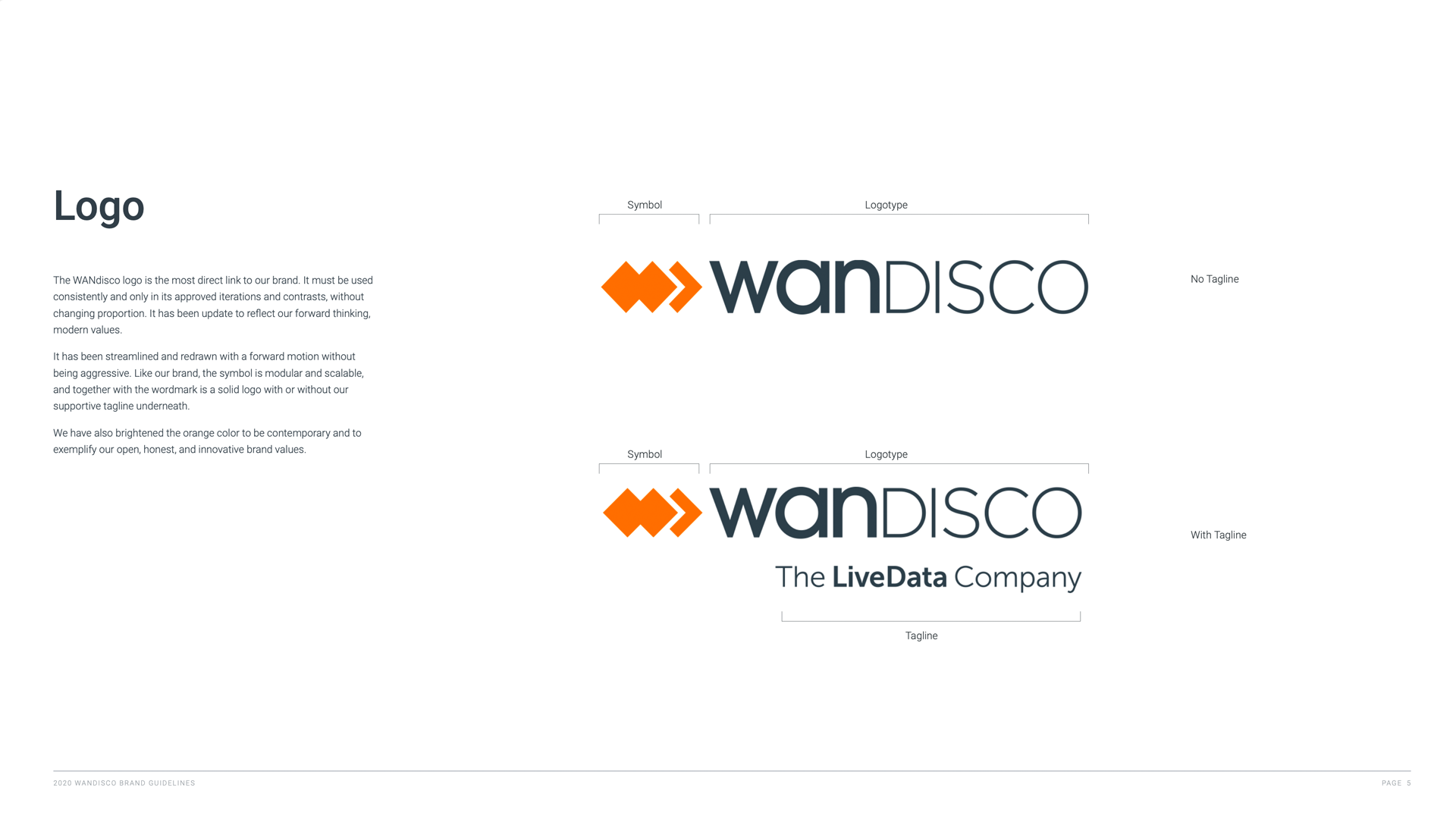 Wandisco logo guidelines